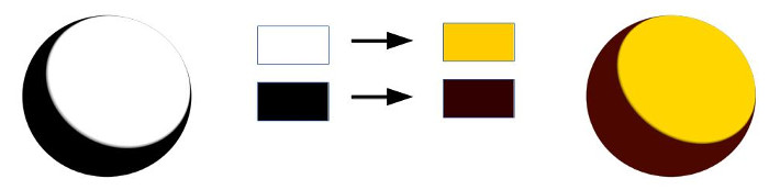 Image des deux moteurs de rendu