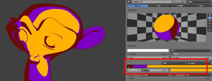 Image de toon shader en couleur