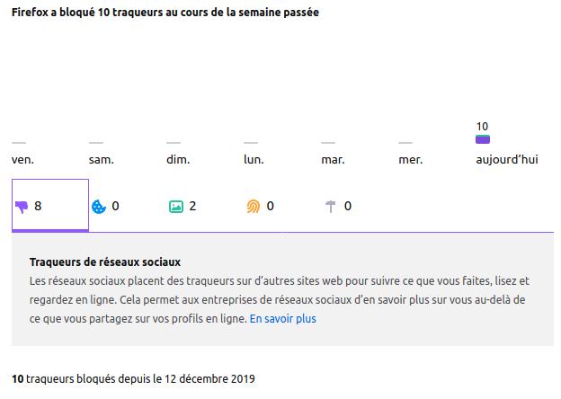 Image de rapport   Firefox en ajoutant Ublock